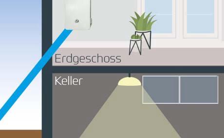 Hausdurchbohrung diagonal
